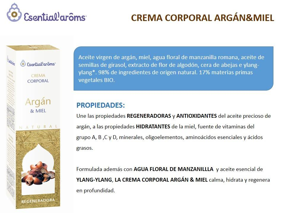 argan-y-miel-intersa